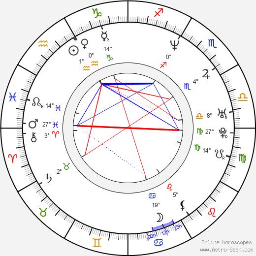 Darin Ferriola birth chart, biography, wikipedia 2019, 2020