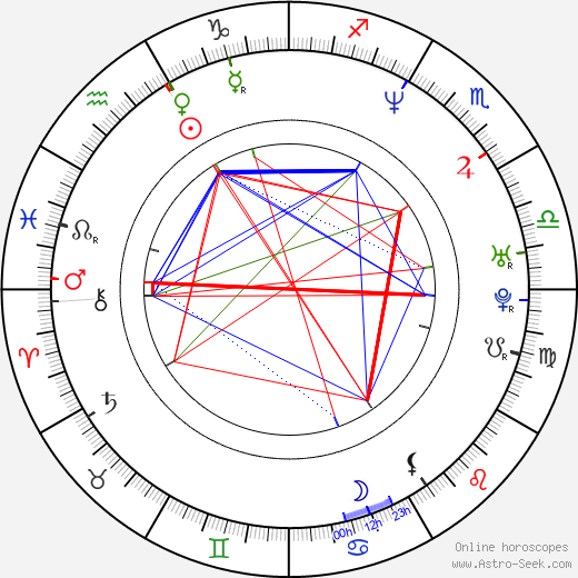 Darin Ferriola astro natal birth chart, Darin Ferriola horoscope, astrology