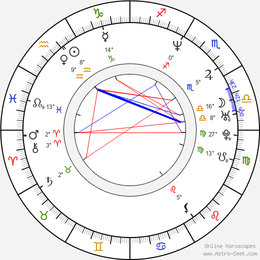 Donald Tardy birth chart, biography, wikipedia 2020, 2021