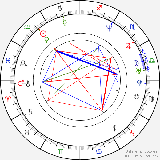 Donald Tardy birth chart, Donald Tardy astro natal horoscope, astrology