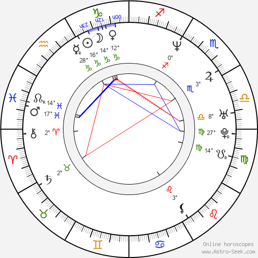 Doug E. Doug birth chart, biography, wikipedia 2018, 2019