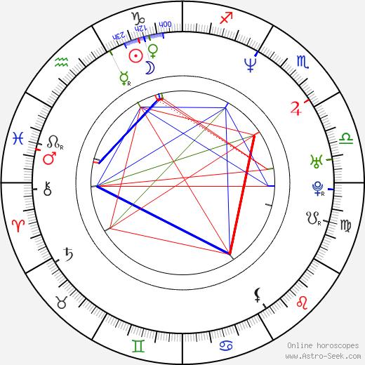 Doug E. Doug astro natal birth chart, Doug E. Doug horoscope, astrology