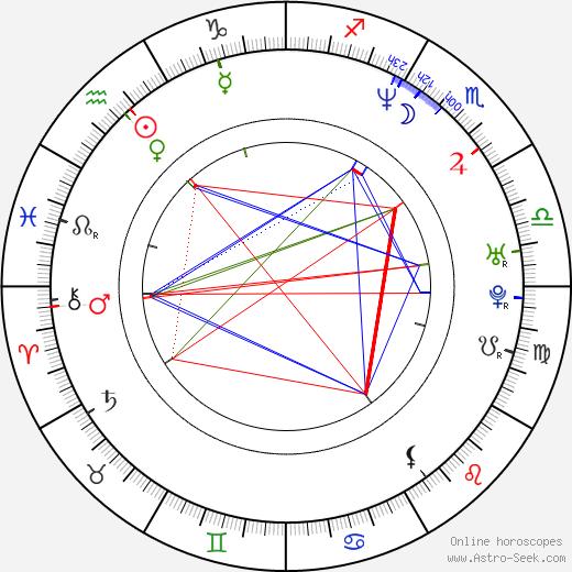 Eric Bricker день рождения гороскоп, Eric Bricker Натальная карта онлайн