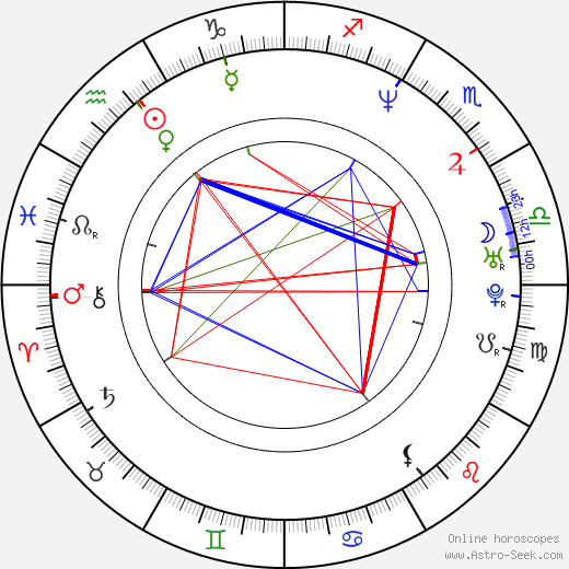 Gregor Törzs birth chart, Gregor Törzs astro natal horoscope, astrology
