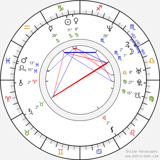 Isabella Parkinson birth chart, biography, wikipedia 2018, 2019