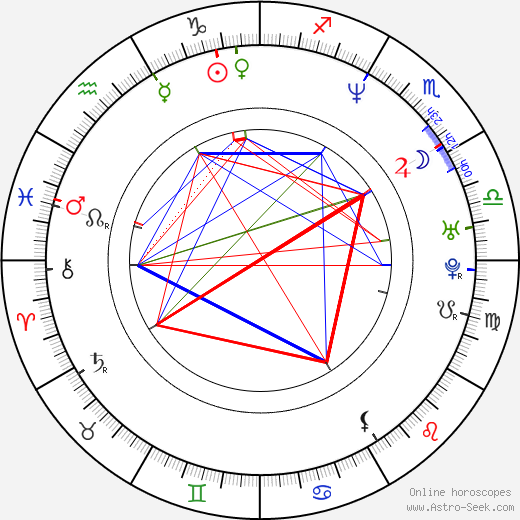 Isabella Parkinson astro natal birth chart, Isabella Parkinson horoscope, astrology