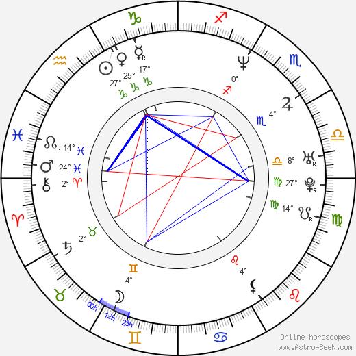 Jeff Vespa birth chart, biography, wikipedia 2020, 2021
