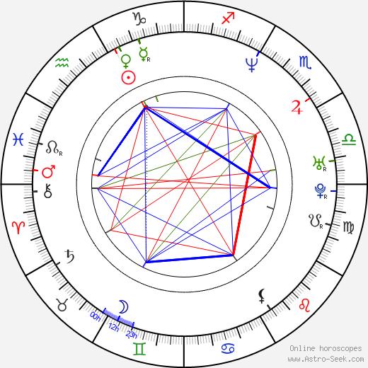 Jeff Vespa birth chart, Jeff Vespa astro natal horoscope, astrology