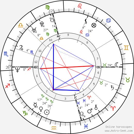 Jeremy Roenick Биография в Википедии 2020, 2021