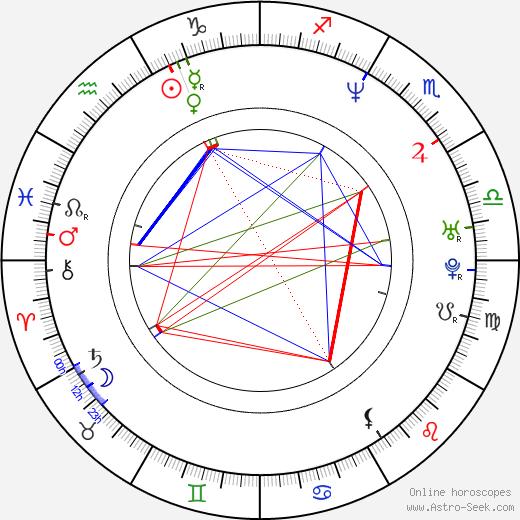 Jonas Pate tema natale, oroscopo, Jonas Pate oroscopi gratuiti, astrologia