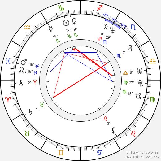 Josh Stamberg birth chart, biography, wikipedia 2019, 2020