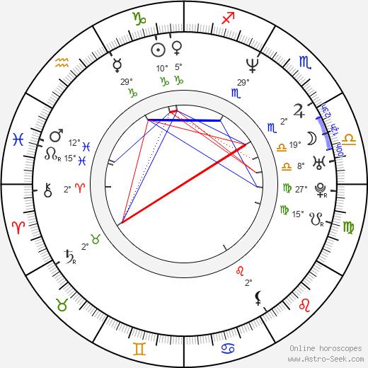 Jossie Thacker birth chart, biography, wikipedia 2020, 2021
