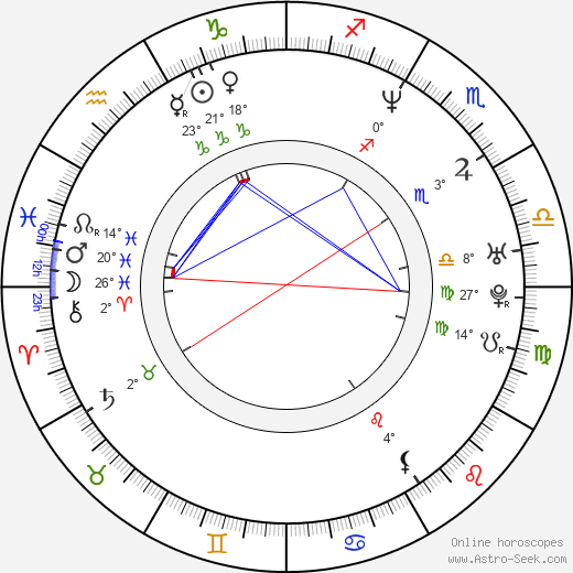 Julia Quinn birth chart, biography, wikipedia 2018, 2019