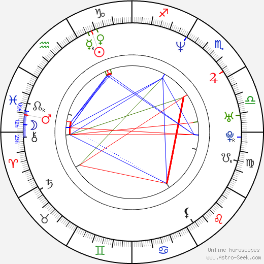 Julia Quinn astro natal birth chart, Julia Quinn horoscope, astrology