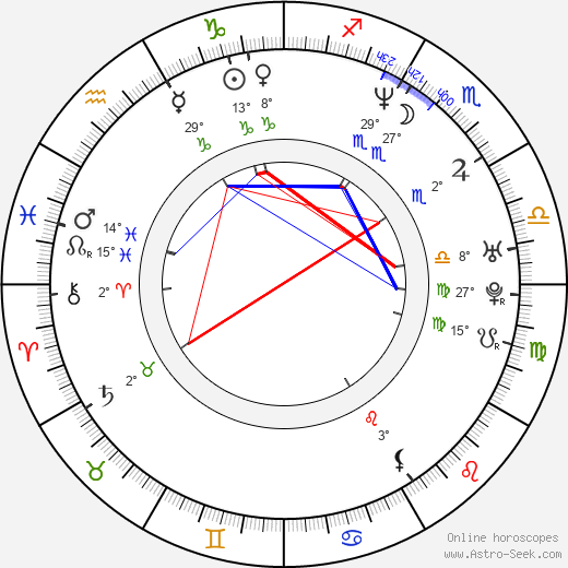 Katarzyna Jamróz birth chart, biography, wikipedia 2018, 2019