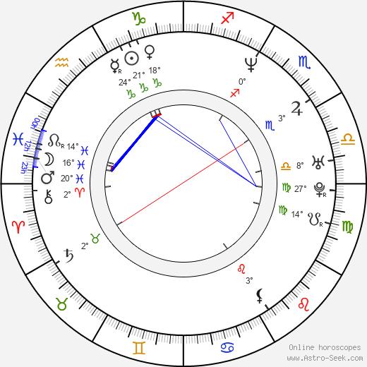 Lisa Ann Hadley birth chart, biography, wikipedia 2018, 2019