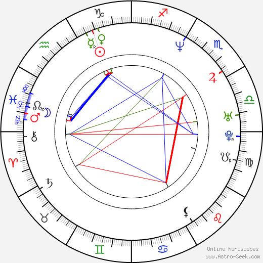 Lisa Ann Hadley astro natal birth chart, Lisa Ann Hadley horoscope, astrology
