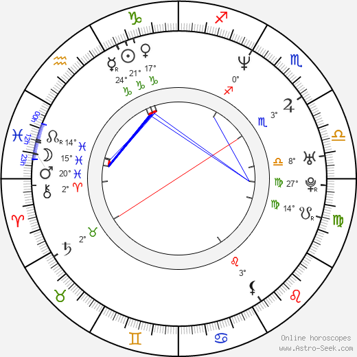 Malcolm D. Lee birth chart, biography, wikipedia 2018, 2019
