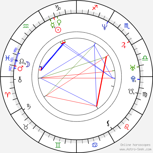 Malcolm D. Lee astro natal birth chart, Malcolm D. Lee horoscope, astrology