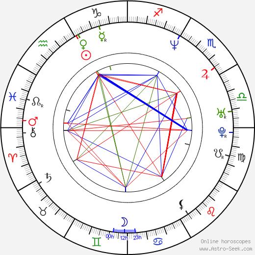 Marc Joseph astro natal birth chart, Marc Joseph horoscope, astrology