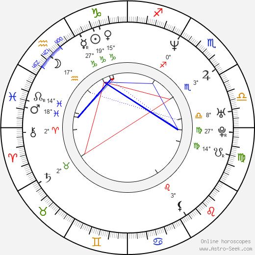 Marco Sanchez birth chart, biography, wikipedia 2020, 2021
