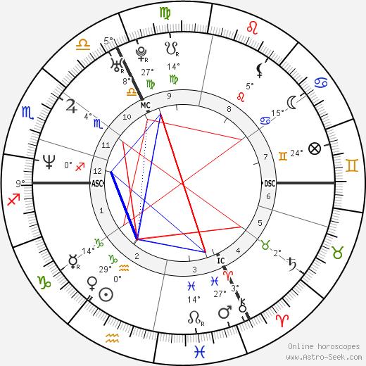 Marina Foïs birth chart, biography, wikipedia 2020, 2021