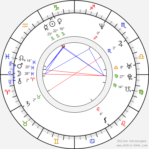 Raekwon birth chart, biography, wikipedia 2018, 2019