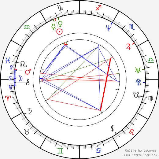 Raekwon astro natal birth chart, Raekwon horoscope, astrology