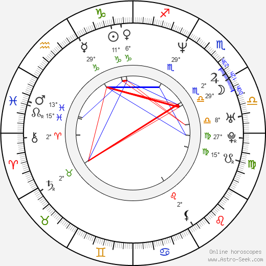 Raymond Ebanks birth chart, biography, wikipedia 2019, 2020
