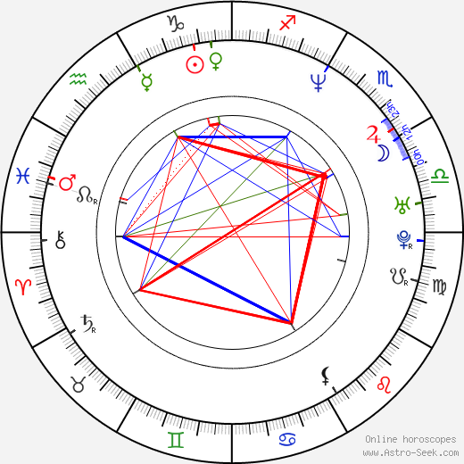 Raymond Ebanks birth chart, Raymond Ebanks astro natal horoscope, astrology