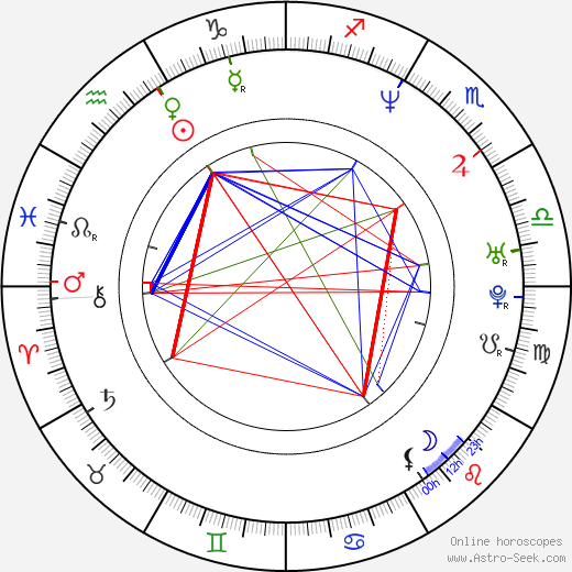Richard Šmehlík astro natal birth chart, Richard Šmehlík horoscope, astrology