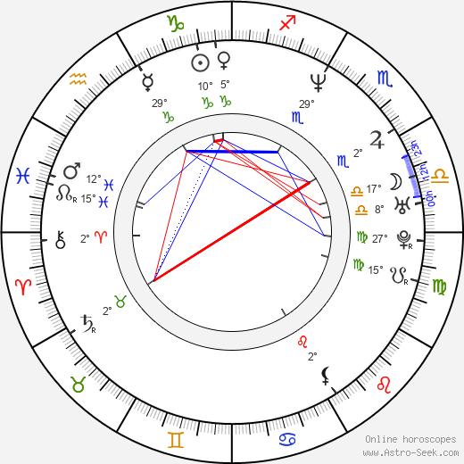 Rodney Leinhardt birth chart, biography, wikipedia 2020, 2021