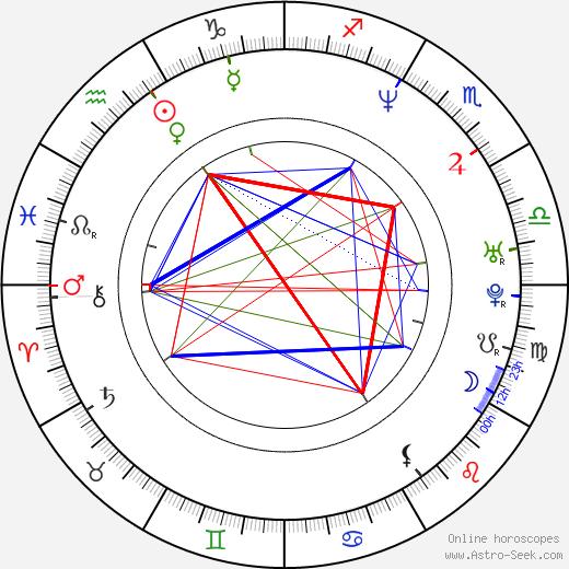 Seiji Chihara birth chart, Seiji Chihara astro natal horoscope, astrology