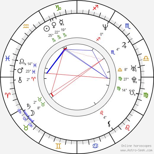 Shane McMahon tema natale, biography, Biografia da Wikipedia 2020, 2021