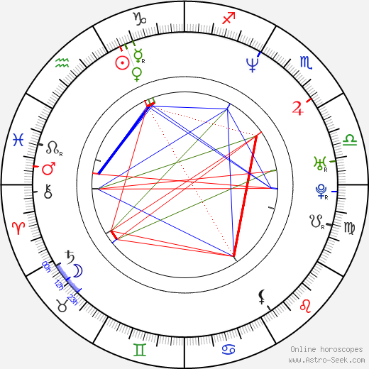 Shane McMahon tema natale, oroscopo, Shane McMahon oroscopi gratuiti, astrologia