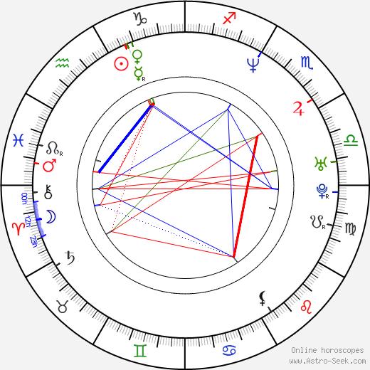 Shonda Rhimes tema natale, oroscopo, Shonda Rhimes oroscopi gratuiti, astrologia
