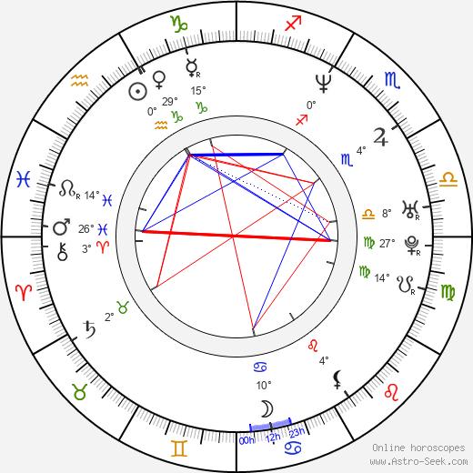 Skeet Ulrich birth chart, biography, wikipedia 2020, 2021