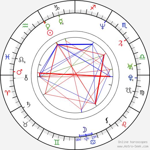 Skeet Ulrich birth chart, Skeet Ulrich astro natal horoscope, astrology