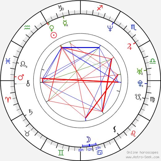 Stefan Gödicke день рождения гороскоп, Stefan Gödicke Натальная карта онлайн