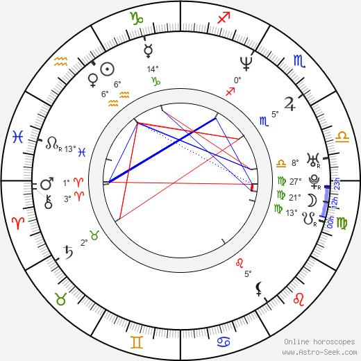 Tracy Middendorf birth chart, biography, wikipedia 2019, 2020