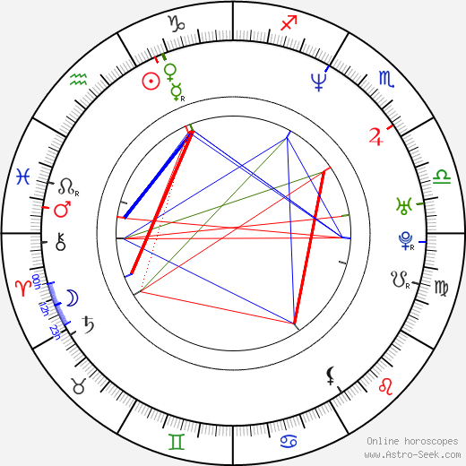 Visa Koiso-Kanttila birth chart, Visa Koiso-Kanttila astro natal horoscope, astrology