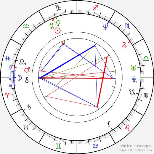 Zack De La Rocha astro natal birth chart, Zack De La Rocha horoscope, astrology