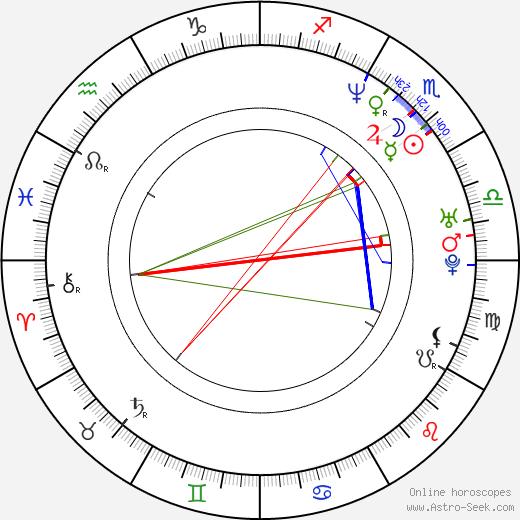 Abandoned Pools astro natal birth chart, Abandoned Pools horoscope, astrology