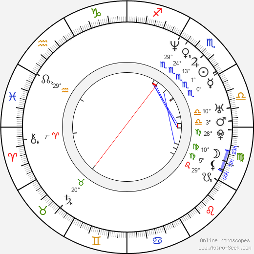 Adam Pascal birth chart, biography, wikipedia 2019, 2020