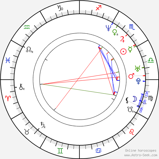 Adam Pascal astro natal birth chart, Adam Pascal horoscope, astrology