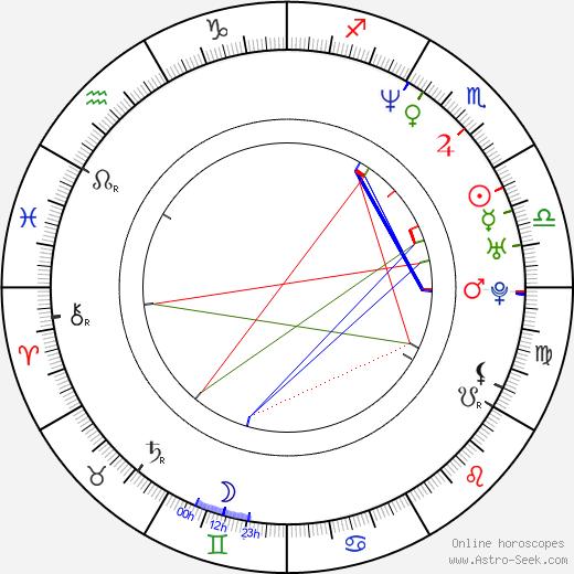Alex Barros tema natale, oroscopo, Alex Barros oroscopi gratuiti, astrologia