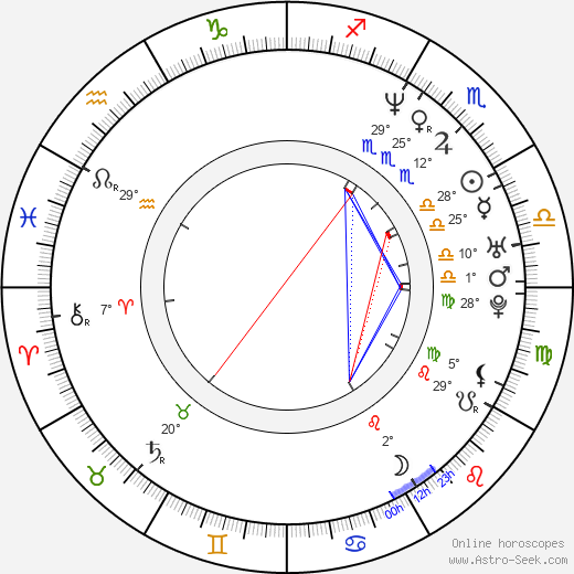 Amy Redford birth chart, biography, wikipedia 2019, 2020