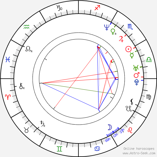 Amy Redford astro natal birth chart, Amy Redford horoscope, astrology
