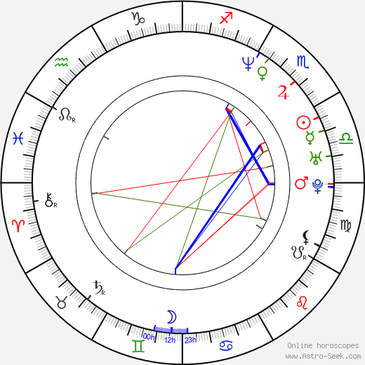 Andy Comeau astro natal birth chart, Andy Comeau horoscope, astrology