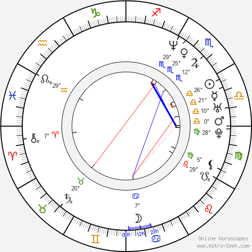 Anne Delvaux birth chart, biography, wikipedia 2019, 2020